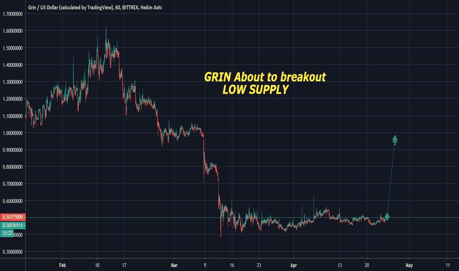 tradingview grin btc bitcoin stoc de acțiuni live