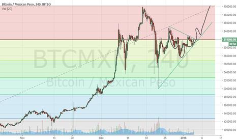 BTCMXN: hch INVERTIDO EN bitcoin