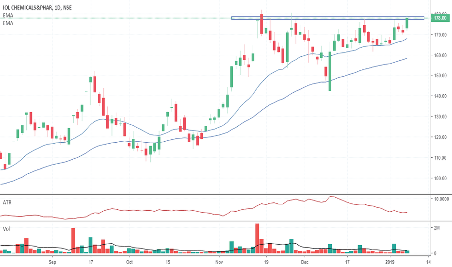 IOLCP: IOL Che looking good for move