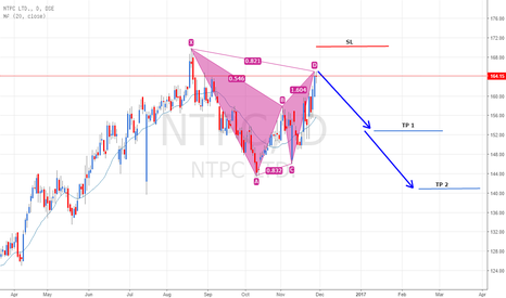 NTPC: Bearish Bat Harmonic Pattern in NTPC