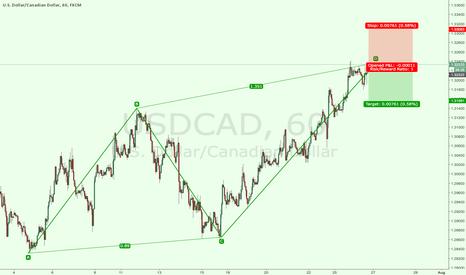 USDCAD: usdcad i will short it