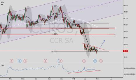 CCRO3: Consolidação CCRO3