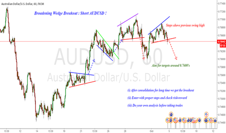 AUDUSD: Short Audusd : Broadening Wedge Breakout
