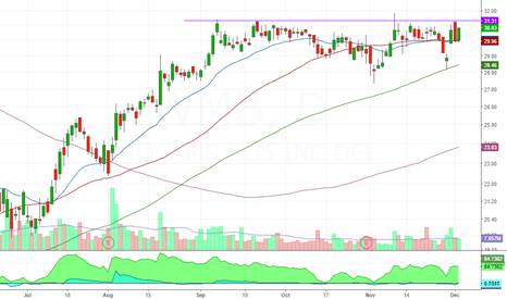 WMB: multy month breakout