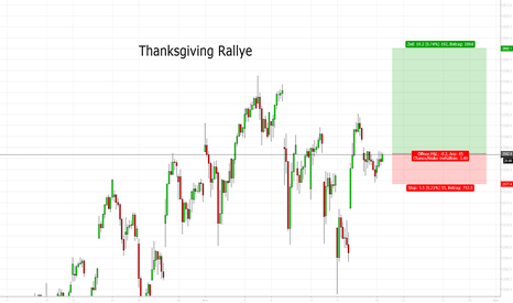 SPX: Trading Turkey Week