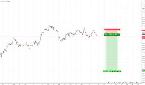 AUDUSD: 澳元兑美元做空,七支决策简化策略