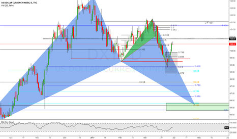 DXY: DXY 1.13