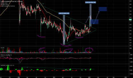 JNP: Undervalued Breakout Confirmed