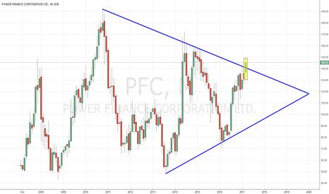 PFC: PFC - A MULTI-BAGGER (VALUE INVESTING)