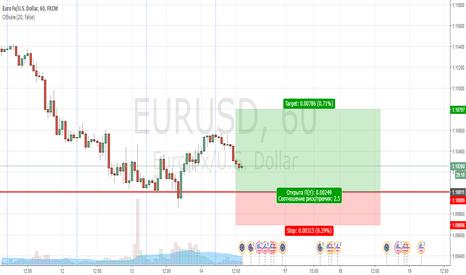 EURUSD: EUR/USD покупка от уровня 1,1000