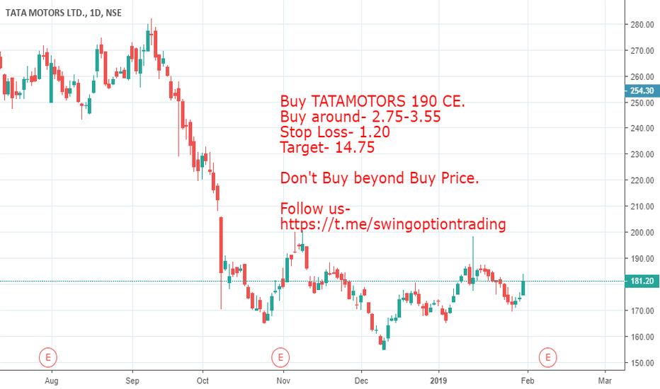 TATAMOTORS: Big Upmove Possible in Tata Motors