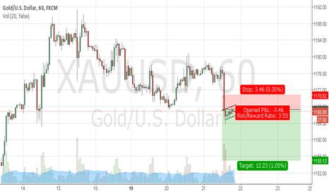 XAUUSD: GOLD SHORT IDEA