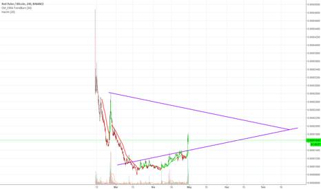 RPXBTC: RPX BTC - Red Pulse'ta Dip'ten %65 yükseliş bekliyorum.