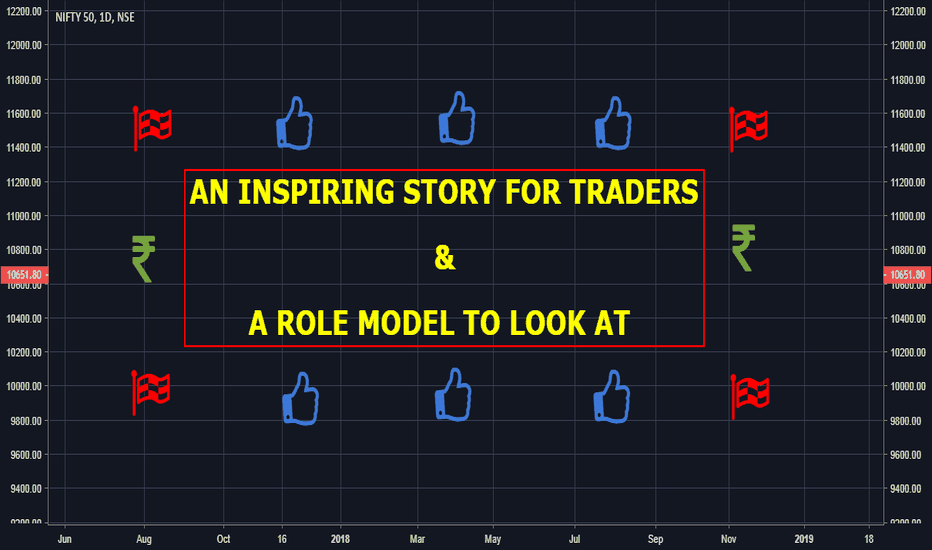 NIFTY: Trader Cricket and You: An inspiring story for TRADERS