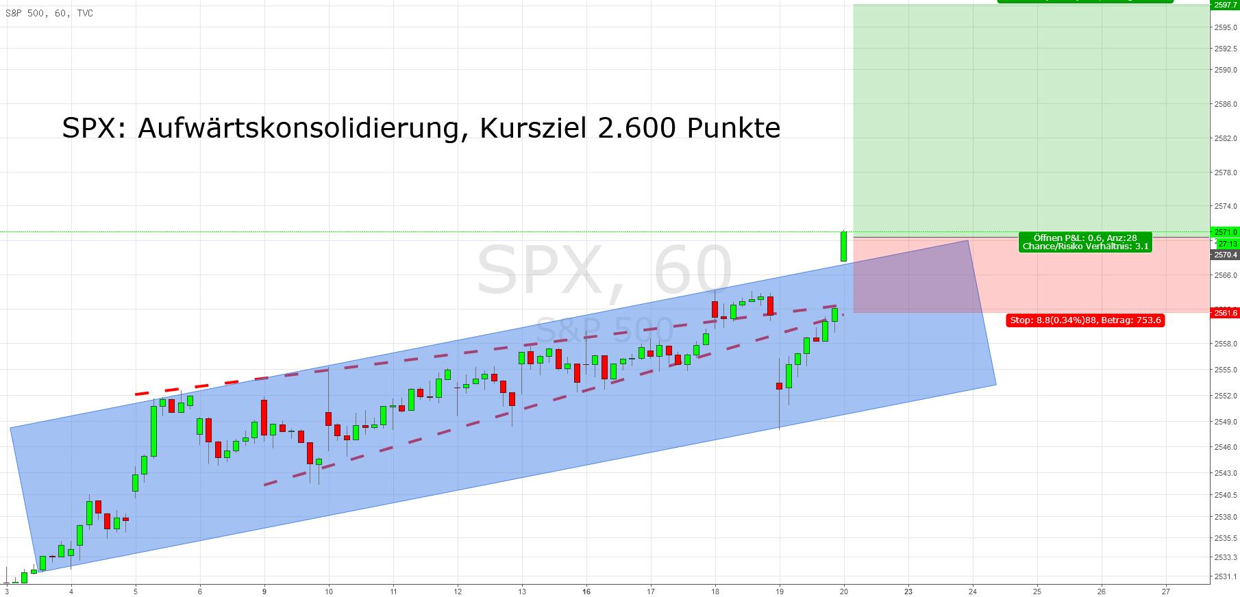 SPX: Stealth Aufwärtskonsolidierung. Kursziel 2.600 Punkte