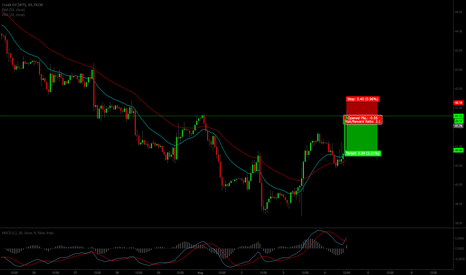 USOIL: MARKET ENTRY SHORT  OIL