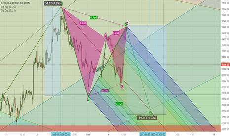 XAUUSD: GOLD harmonic alternative developemt?