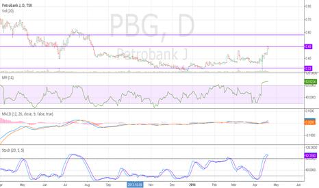 PBG: PBEGF