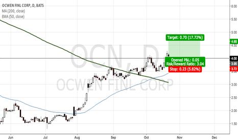OCN: Bullish Target 4.65