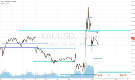 XAUUSD: Золото стремиться к 1309-1310 или к 1297