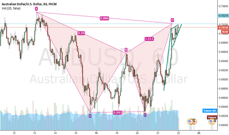 AUDUSD: One Good Trade
