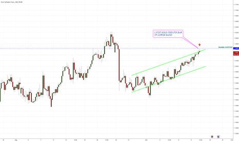 EURCHF: EUR/CHF sell the upper band of the channel