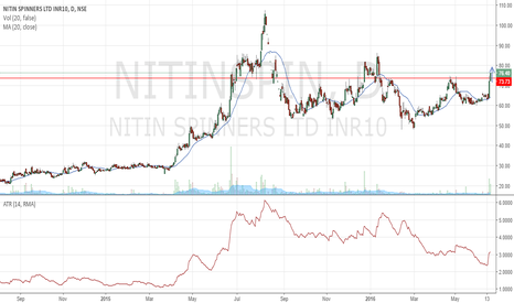 NITINSPIN: Nitin Spinner