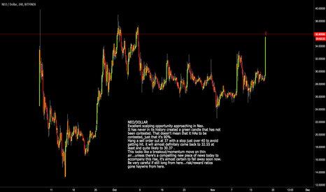 NEOUSD: NEO/DOLLAR NEOUSD Scalping opportunity ahead