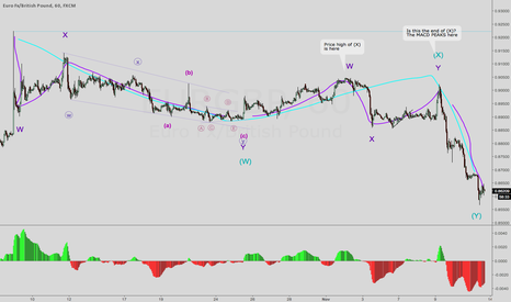 EURGBP: Just a Wave Labeling exercise.