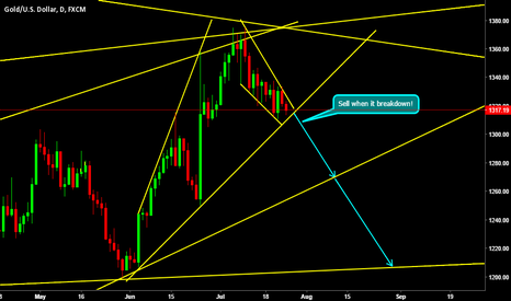 XAUUSD: XAUUSD.. Lets wait for this one!