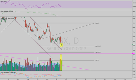 ABX: ABX we are getting close