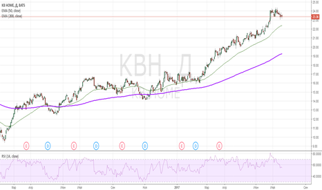 KBH: long