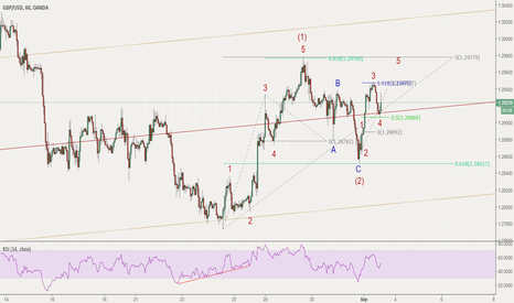 GBPUSD: Resilient Pound?