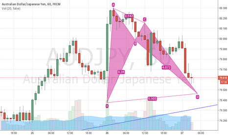 AUDJPY: Trend continuation long on AUDJPY