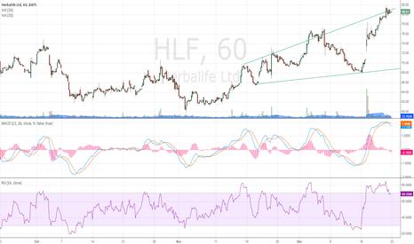 HLF: $HLF next stop