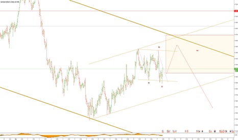 AUDUSD: AUDUSD EW ABCD completion - LONG 1hr