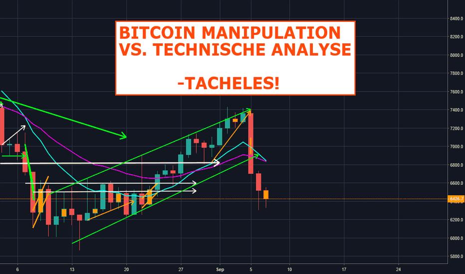 BTCUSD: Bitcoin -Manipulation vs. Technische Analyse: TACHELES