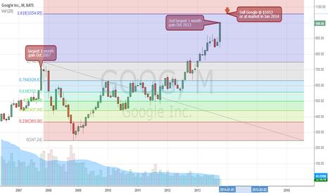 GOOG: GOOG prepare for January sell-off