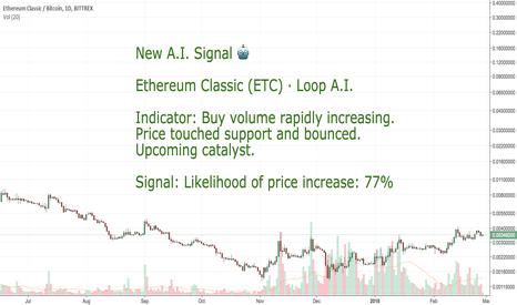 ETCBTC: CoinLoop AI Signal: Ethereum Classic (ETC) - BUY