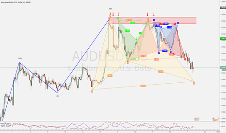 AUDUSD: Ready to re-engage