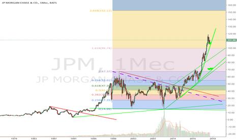 JPM: JPM