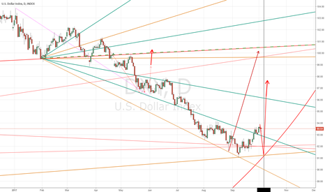 DXY: DXY Sorry the delay - calibration -
