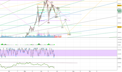 BTCUSD: Bitcoin will fall, grab the hamsters and fly away