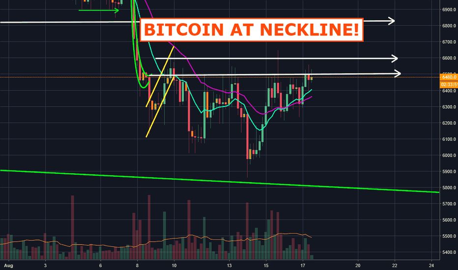 BTCUSD: Bitcoin at 6.500-6.600 neckline!