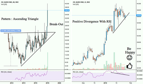 JVLAGRO: JVL Agro : A Good Pick for Short as well as Long Term ...