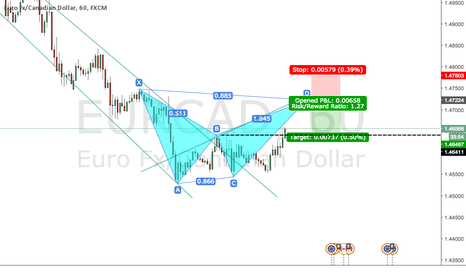 EURCAD: BEARISH BAT EURCAD 1 HR