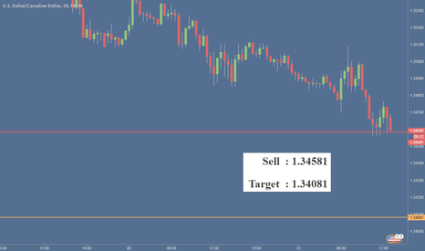 USDCAD: USD/CAD PRICE BREAKOUT