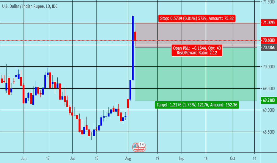 livechart forexpros eur