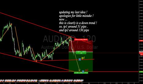 AUDUSD: updating my last idea !