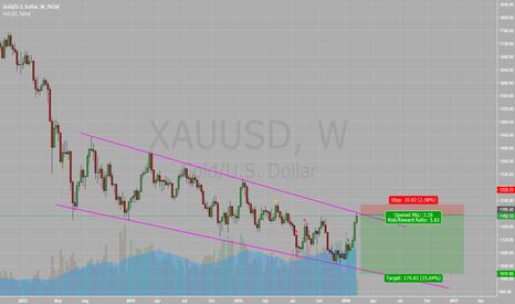 XAUUSD: Gold/us short